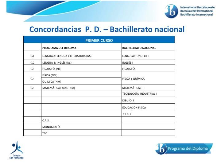 11 slide