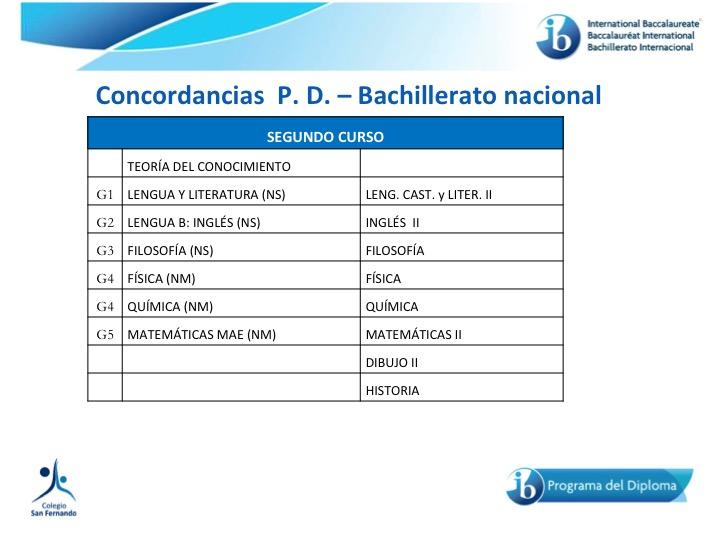 12 slide