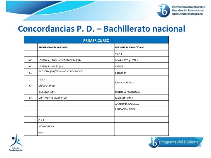 14 slide