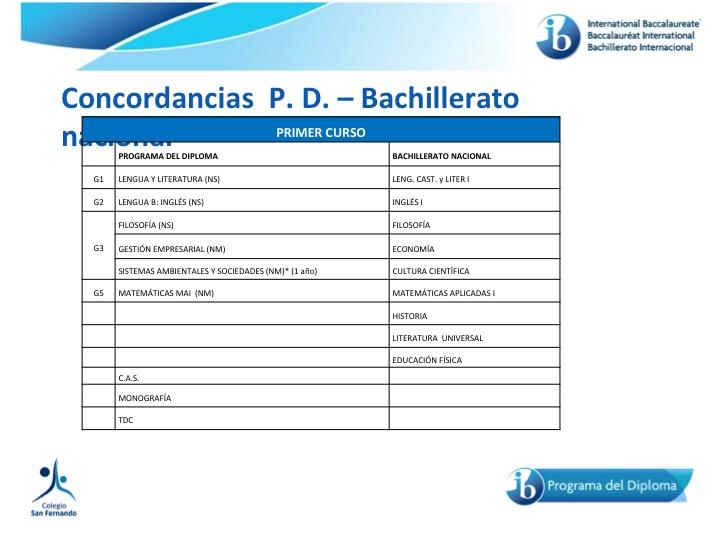 17 slide