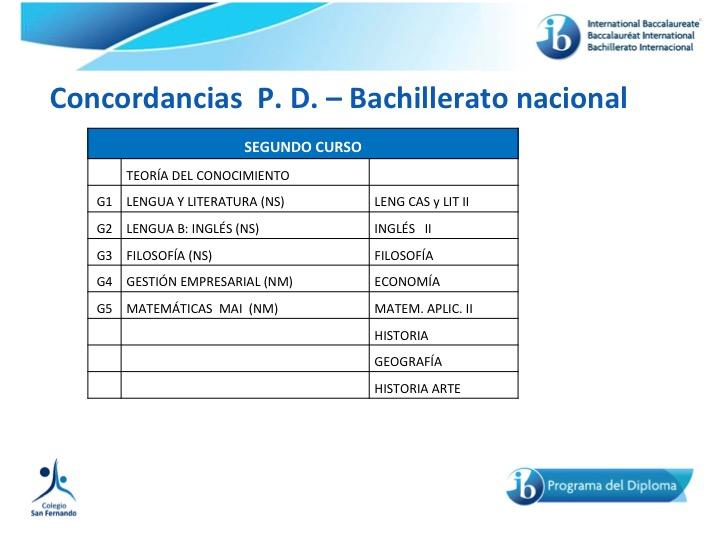 18 slide