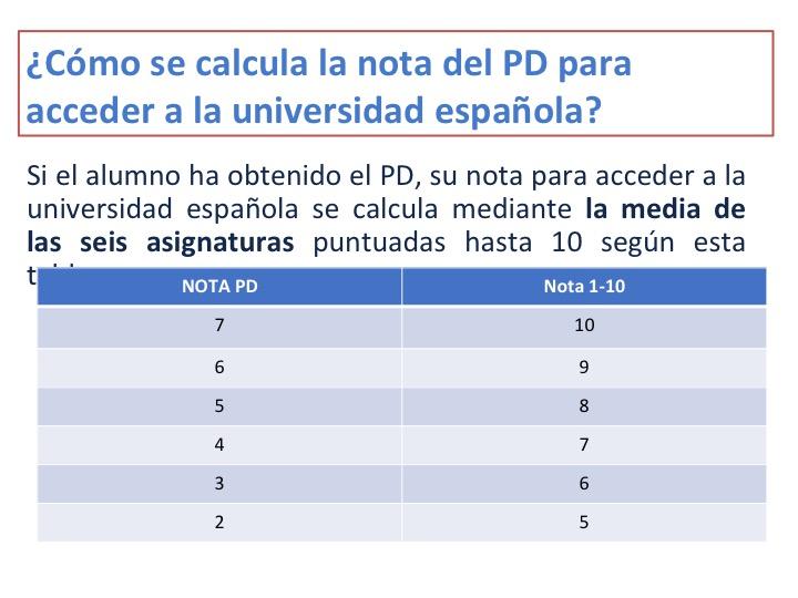 21 slide