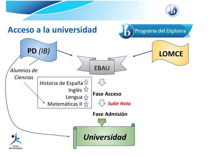 22 slide